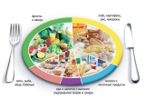 Песьяков В.И. - иконка «питание» в Каргополе